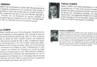 Anderlecht : La dynastie du Cumps, Cumps Clan, entre cumul et népotisme